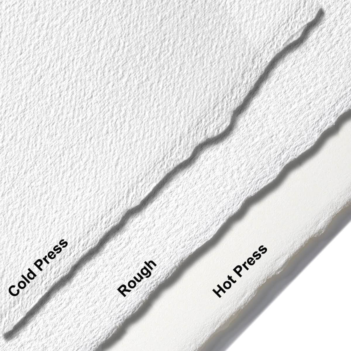 Arches 100% Cotton Watercolor Pad (A4 Size: 21x29.7cms) Hot Pressed; 185 GSM; 15 Sheets