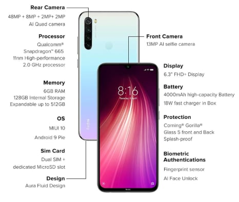 Redmi Note 8 (RAM 4 GB, 64 GB, Moonlight White)