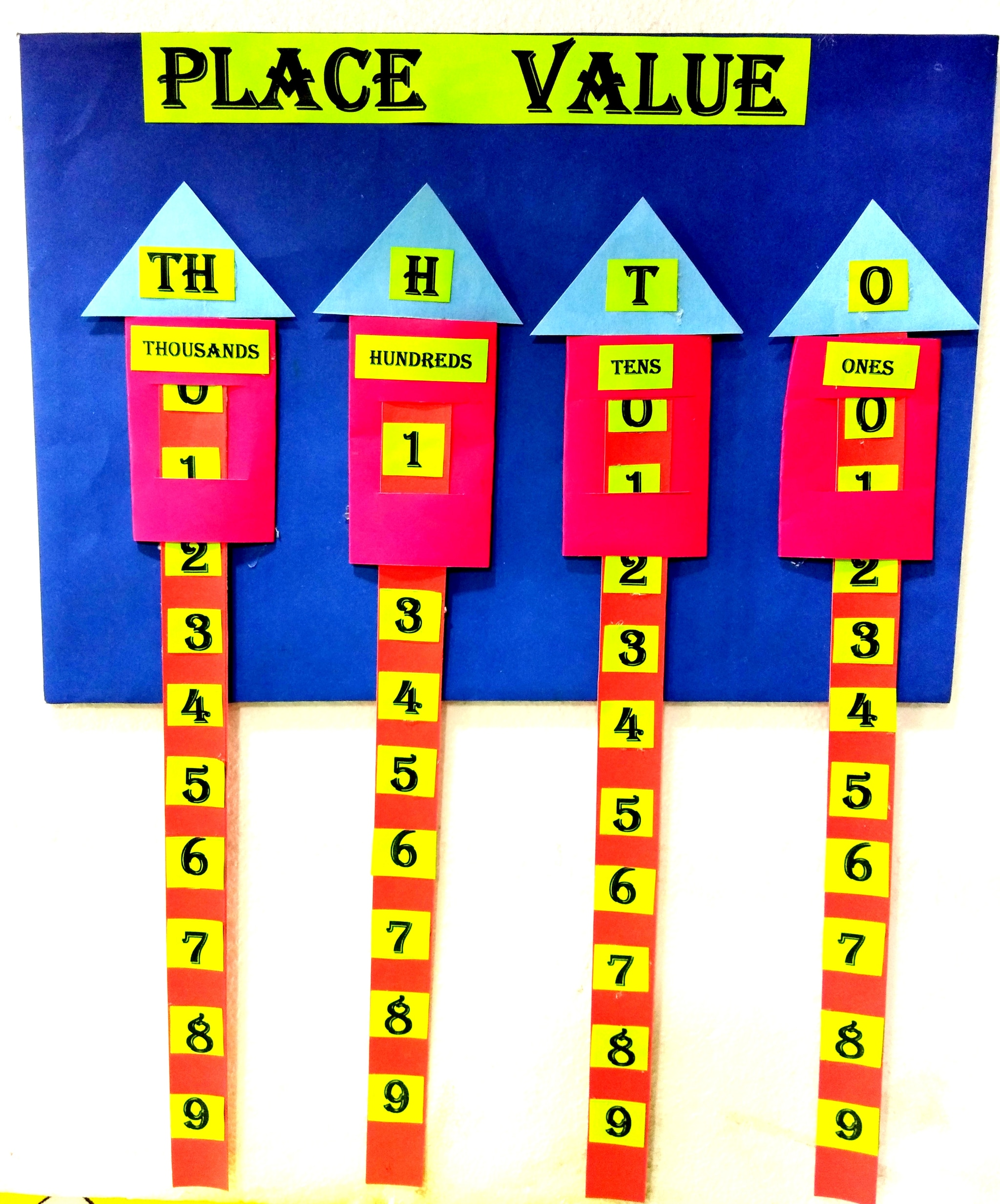 MP-32- PLACE VALUE  / MATHS PROJECT & MODEL