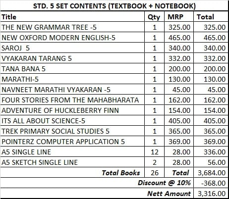 IES MVM STD .5 SET  OF TEXT BOOK + NOTE BOOK