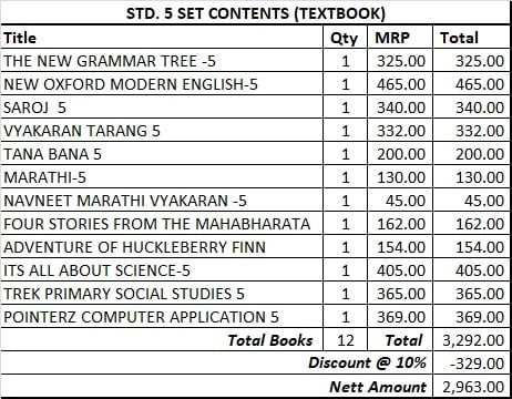 IES ORION AND IES MVM Set Of  Text Book Std.5