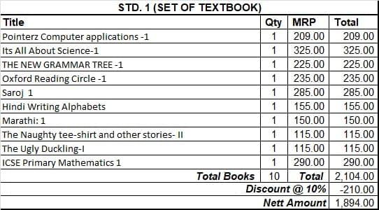 IES ORION AND IES MVM Set Of  Text Book Std.1