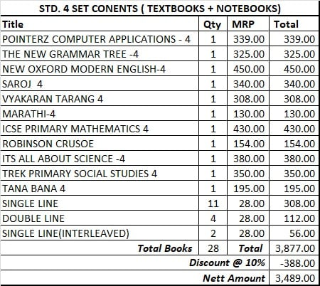 IES ORION STD.4 SET OF TEXT BOOK + NOTE BOOK