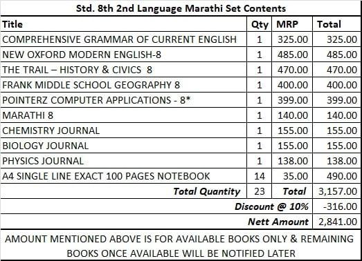 IES MVM STD .8 SET  OF TEXT BOOK + NOTE BOOK MARATHI