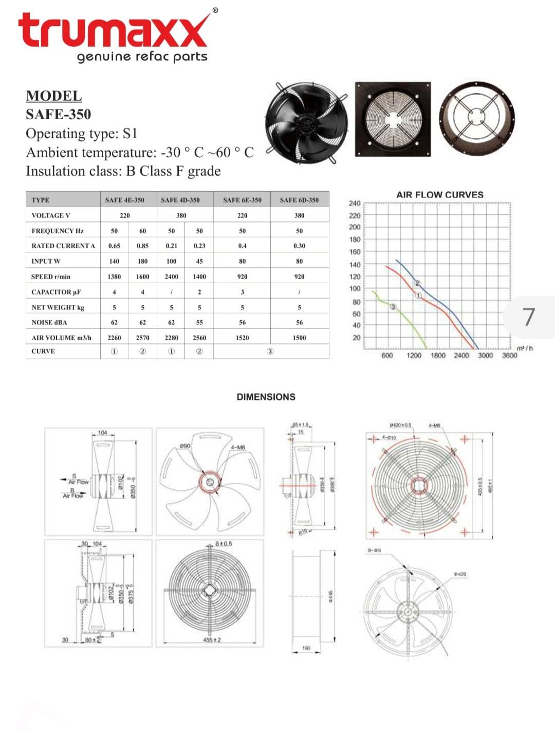 "TRUMAXX AXIAL FAN (4E 350 S)(14"")"