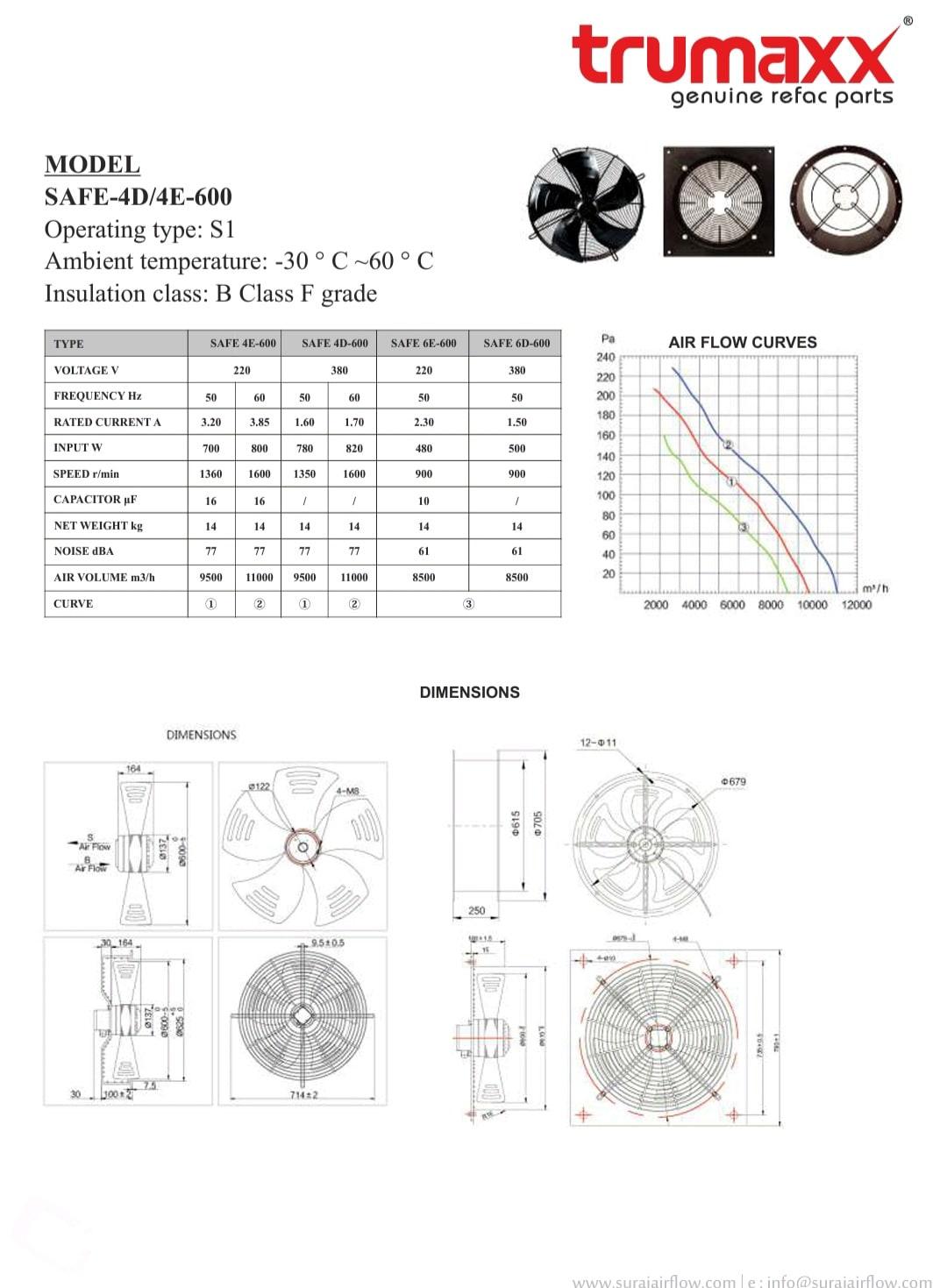 TRUMAXX AXIAL FAN (4E 600 S) (24')