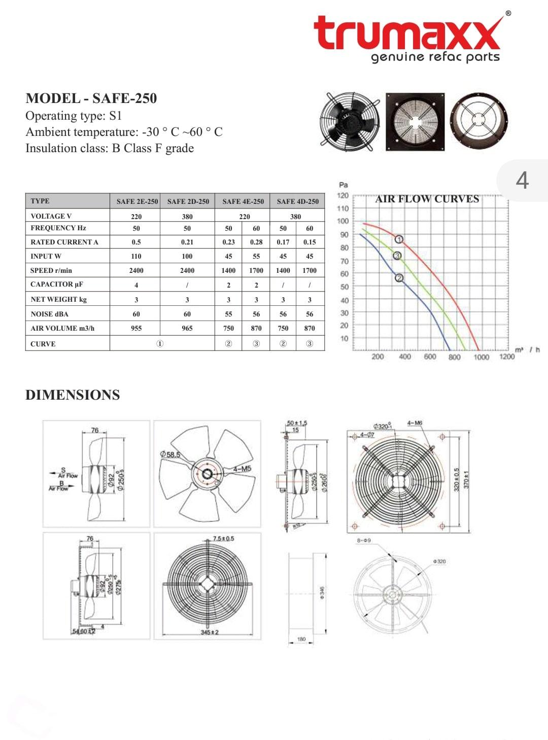 TRUMAXX AXIAL FAN (2E 250 S) (10')