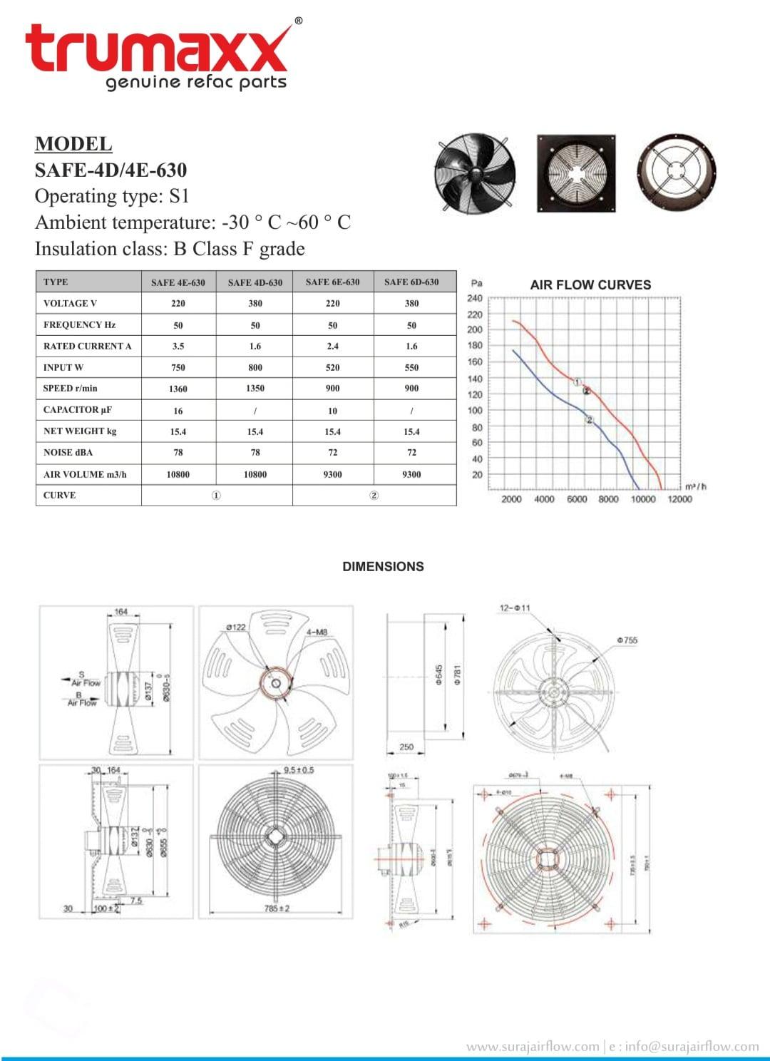 TRUMAXX AXIAL FAN (4D 630 S) (25')