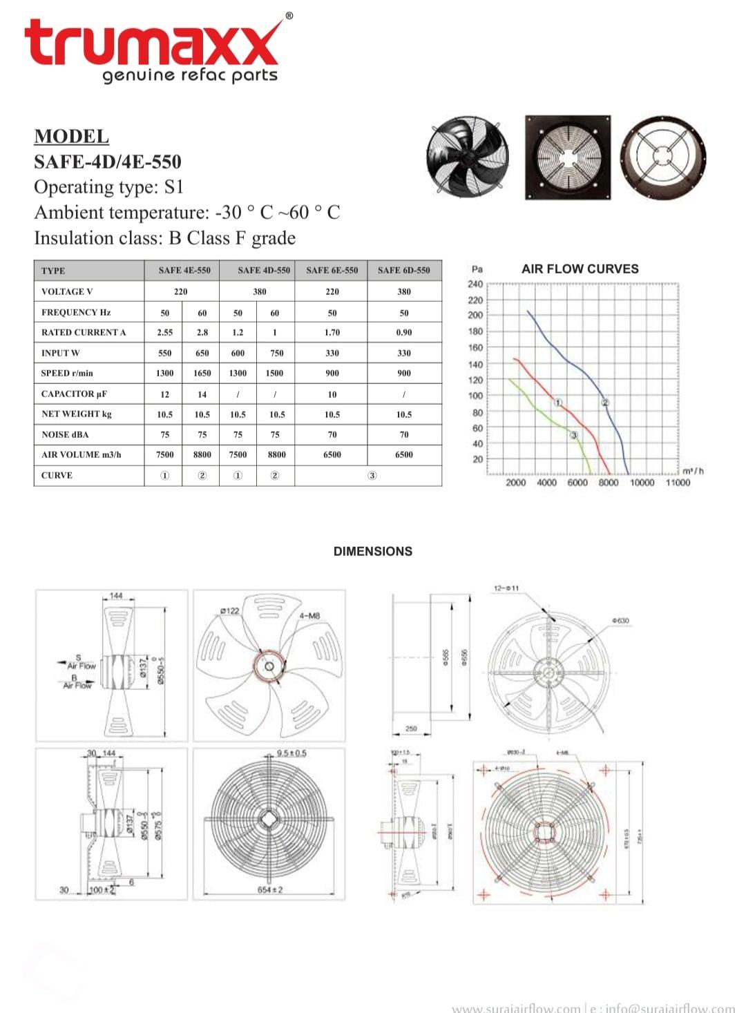 "TRUMAXX AXIAL FAN (4D 550 S)(22"")"