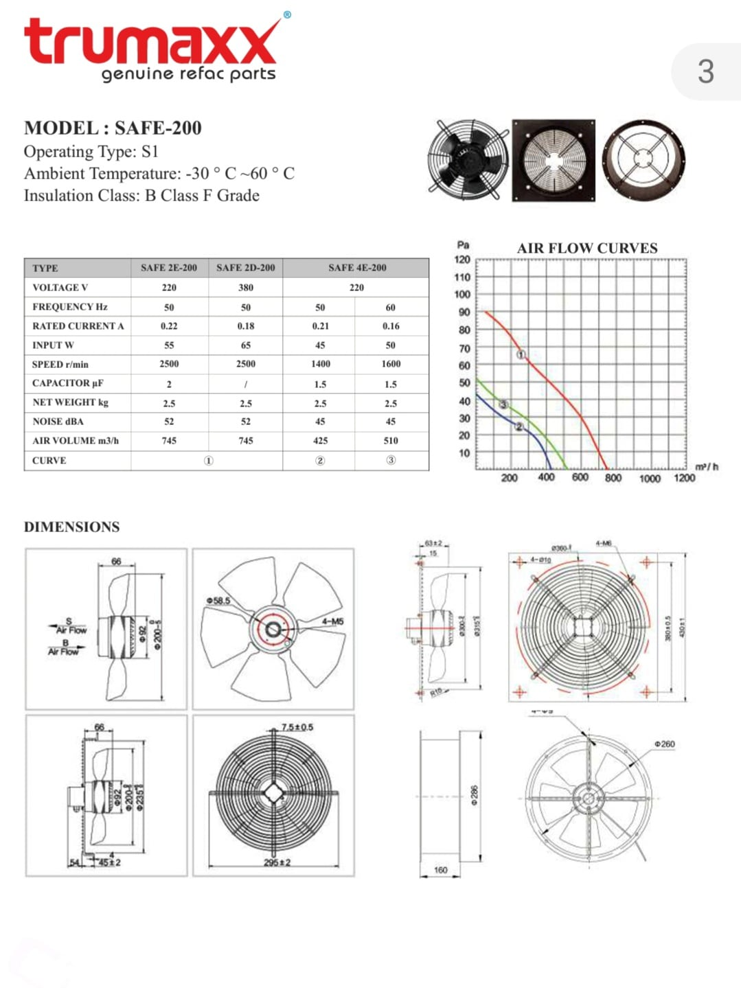 TRUMAXX AXIAL FAN (4E 200 B) (8')