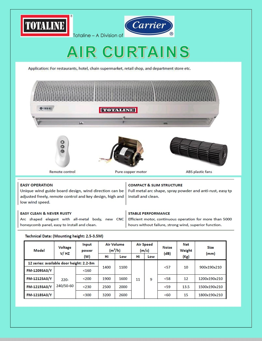 AIRCURTAIN 5 FT (TOTALINE)