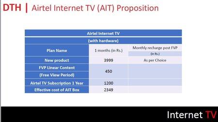 Xstream Smart Set Top Box +4k +android Tv +internet Tv