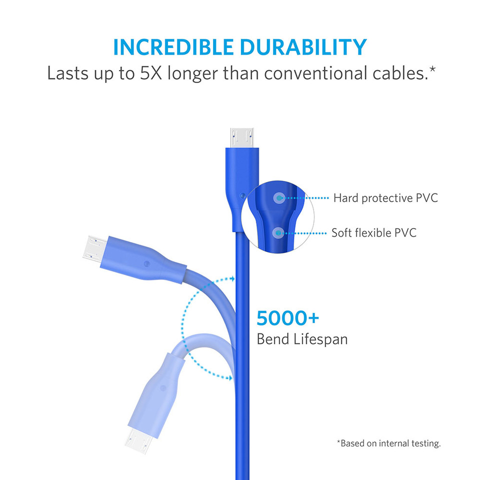 Anker PowerLine Micro Cable - 3ft (Blue)