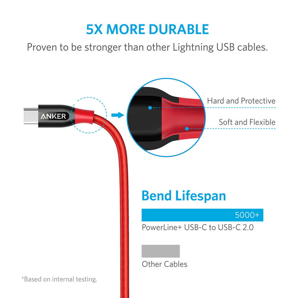 Anker PowerLine+ USB C-C Cable - 3ft (Red)