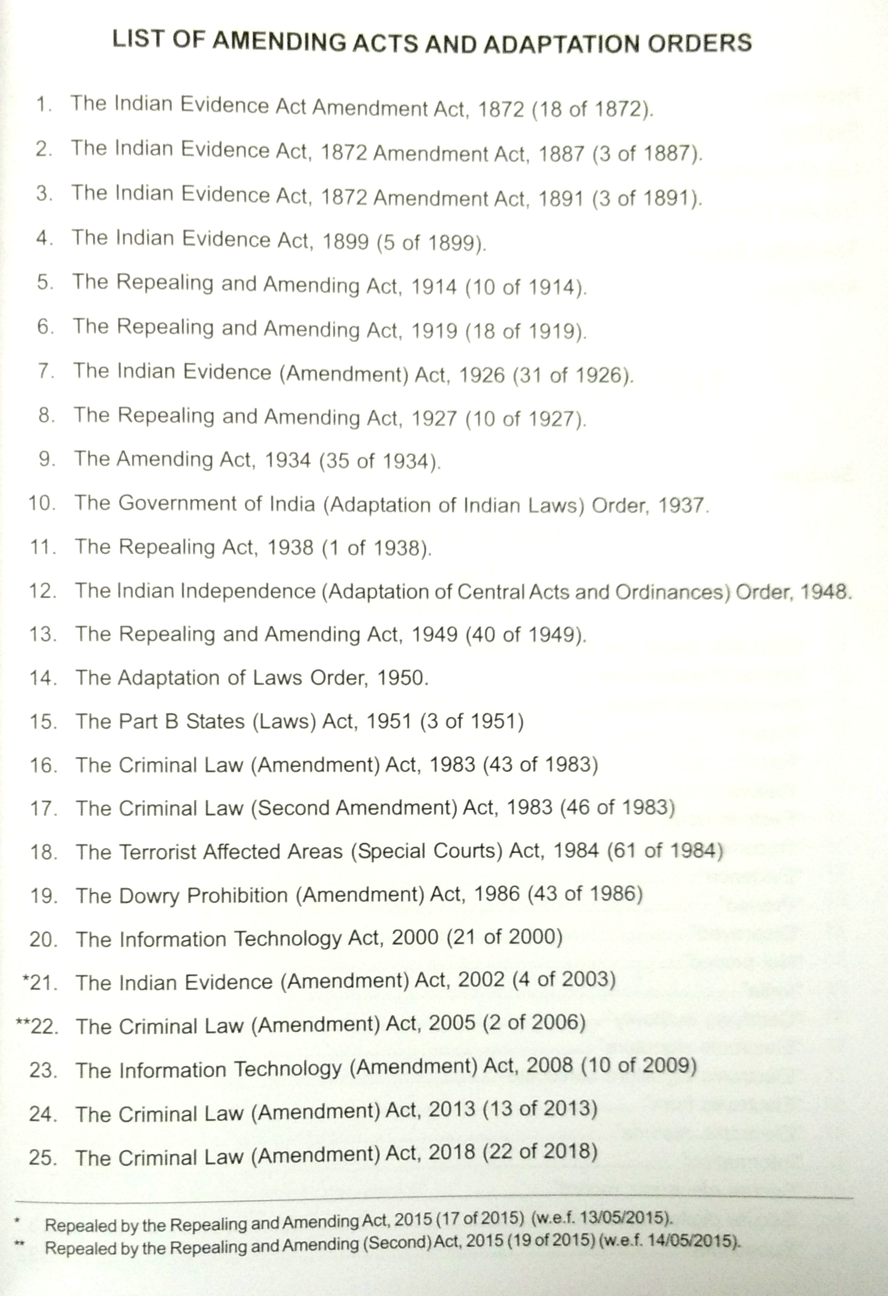 The Indian Evidence Act, 1872 (Eng.-Mal. Bilingual - 6th Edn.)