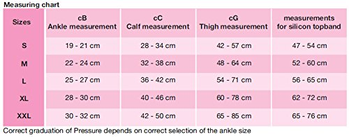 Medi Vericose Vein Stockings Size-S Thigh Lenght  (Pair)