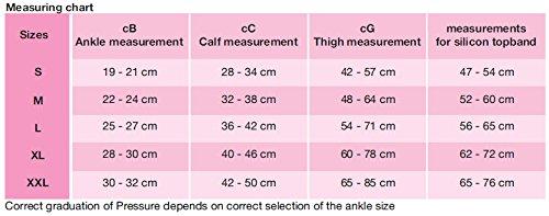 Medi Vericose Vein Stockings Size- XL Thigh Length (Pair)